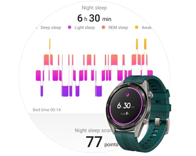 إحصائيات النوم الذكية