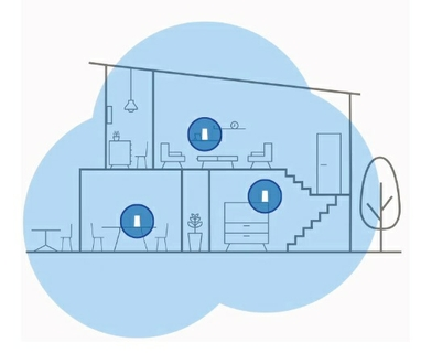 Modular Mesh WiFi Fits Any Home