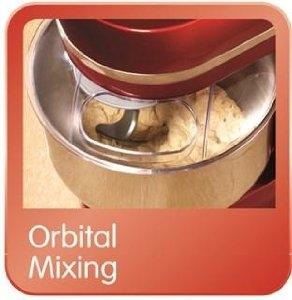 Orbital Mixing Motion