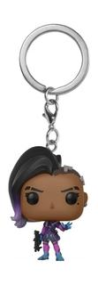 علاقة مفاتيح بوب للجميع!