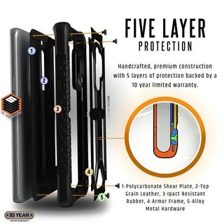 5 طبقات حماية