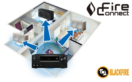 FireConnect Wireless Multi-room Audio