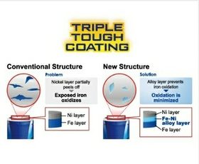 Triple Tough Coating For a Smooth energy Flow