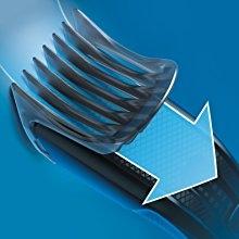 Trim-n-Flow technology