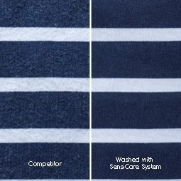 Tailored washing means perfect results with SensiCare