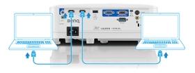 Universal Multi HDMI & VGA Connectivity