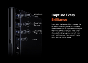 Capture Every Brilliance