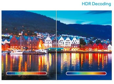 HDR decoding
