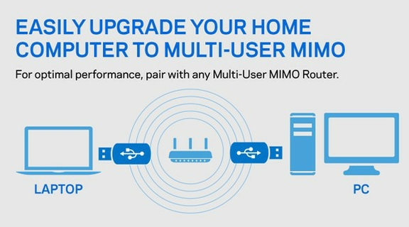 WORKS WITH ALL WI-FI ROUTERS