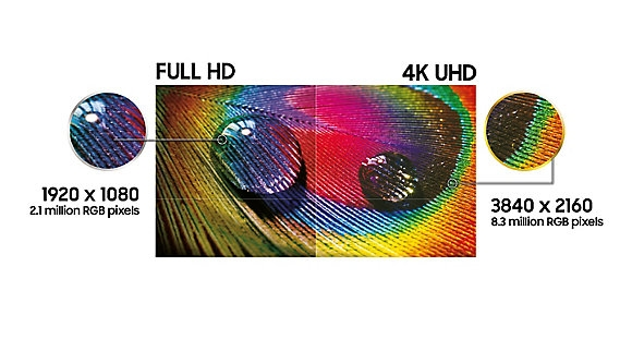 Certified True 4K UHD