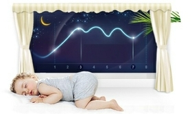 Get A Good Sleep Every time