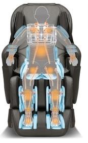 Multiple Positions Massage