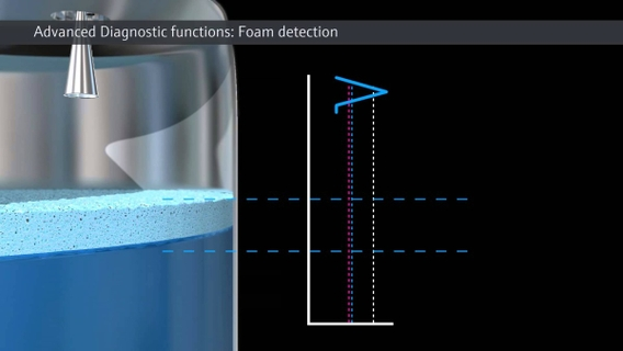 Foam Detection system